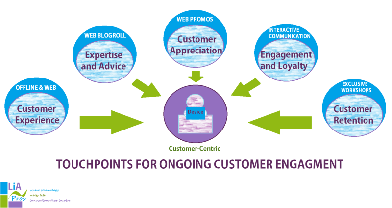 customer engagement_sized
