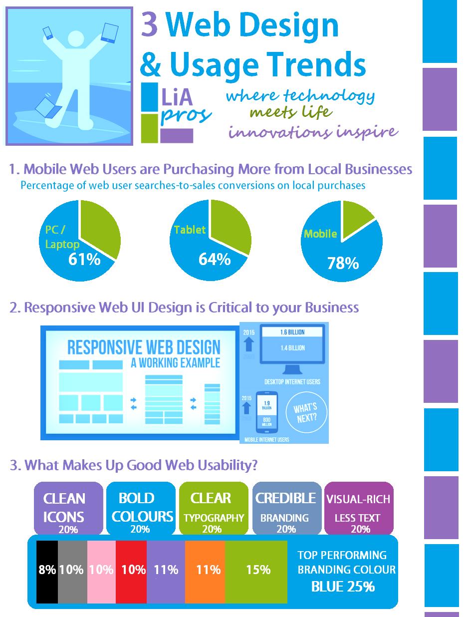 infographic2015